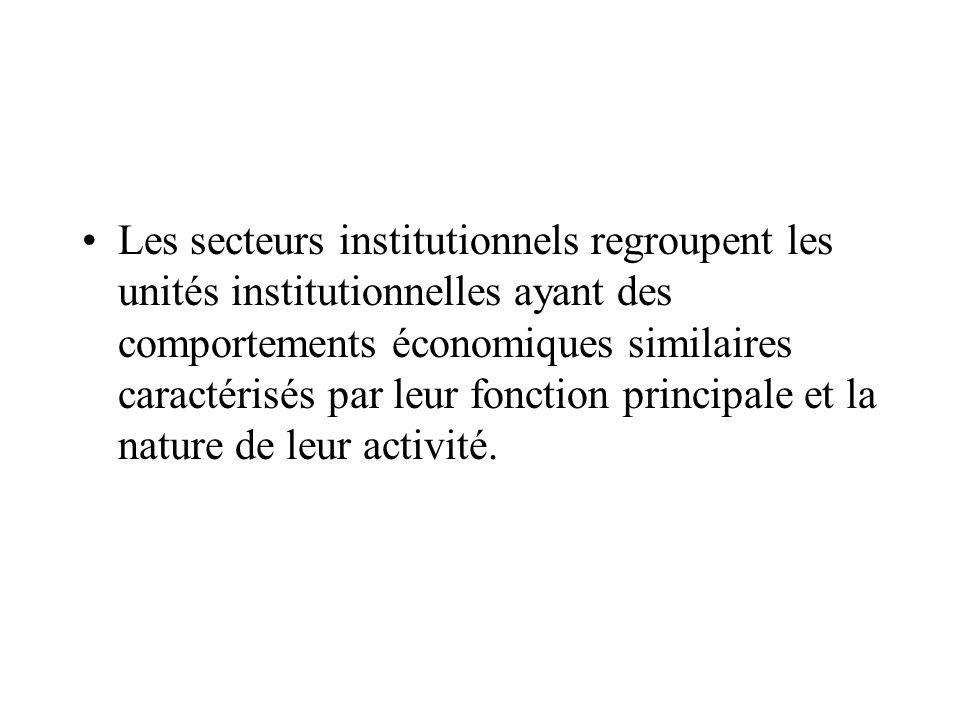 Les secteurs institutionnels unités de base de la comptabilité nationale susceptibles de posséder elles-mêmes des actifs de souscrire des engagements