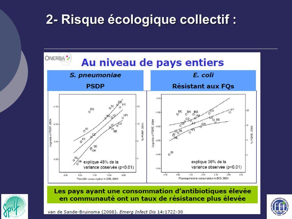 2- Risque écologique collectif :