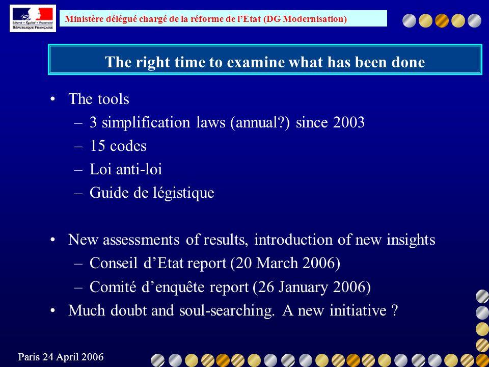 Ministère délégué chargé de la réforme de lEtat (DG Modernisation) Paris 24 April 2006 Outline of the presentation « Il ny a pas de liberté sans lois.