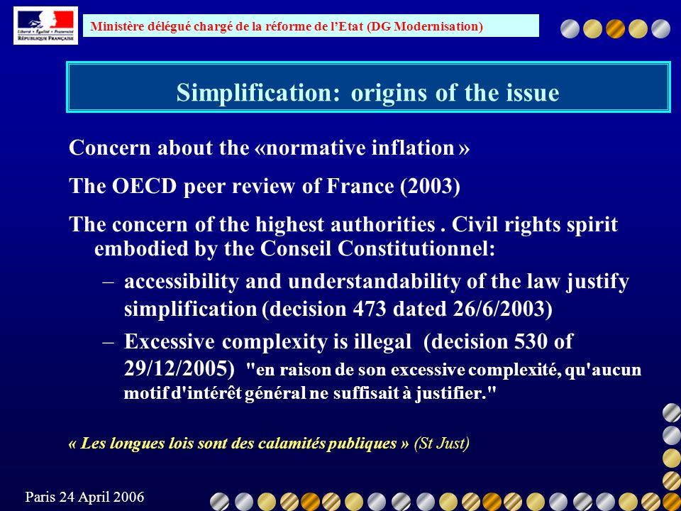 Ministère délégué chargé de la réforme de lEtat (DG Modernisation) Paris 24 April 2006 The report of the Comité denquête New approach: you must measure success of S.