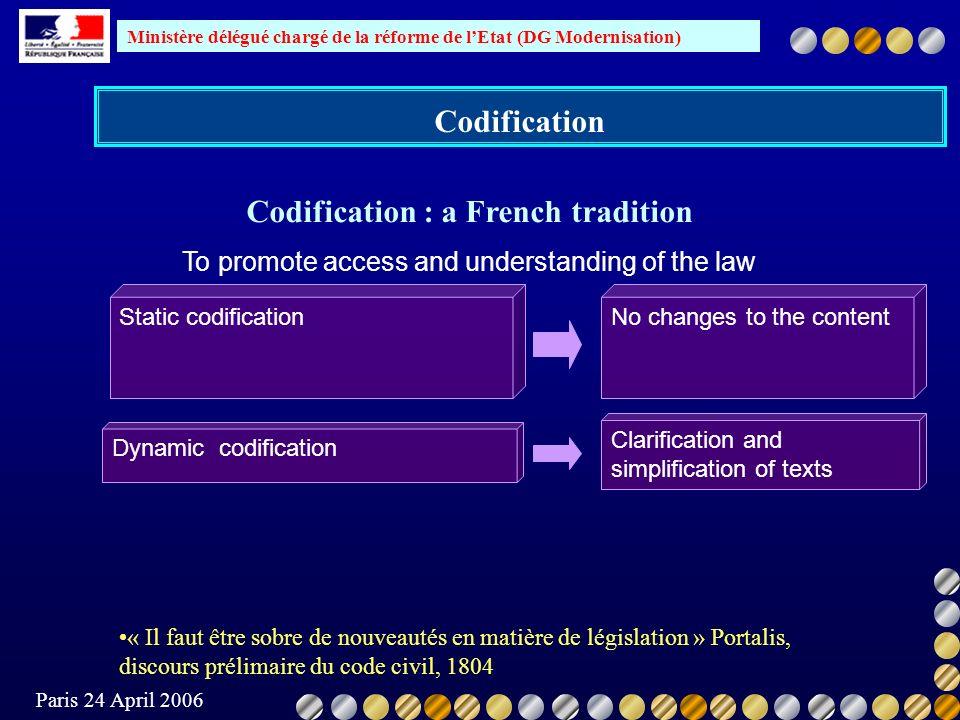 Ministère délégué chargé de la réforme de lEtat (DG Modernisation) Paris 24 April 2006 Codification Codification : a French tradition To promote acces
