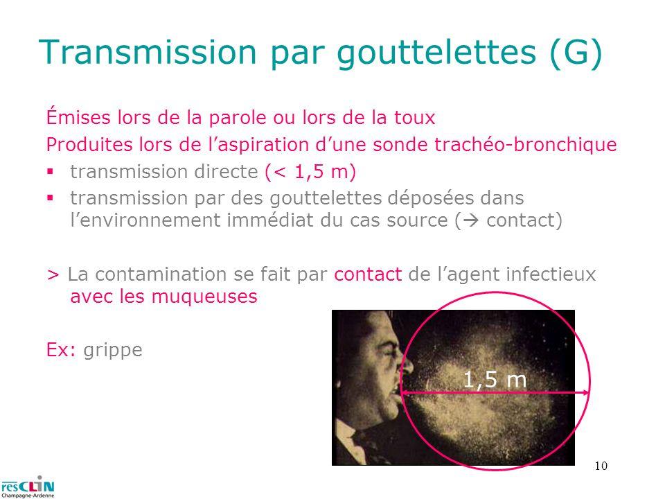 10 Transmission par gouttelettes (G) Émises lors de la parole ou lors de la toux Produites lors de laspiration dune sonde trachéo-bronchique transmiss