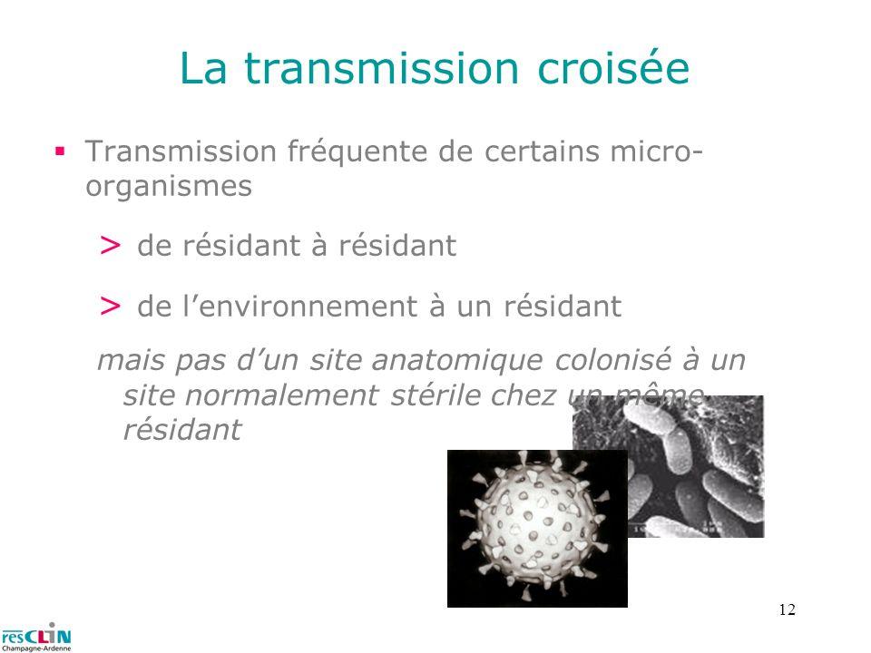 12 La transmission croisée Transmission fréquente de certains micro- organismes > de résidant à résidant > de lenvironnement à un résidant mais pas du