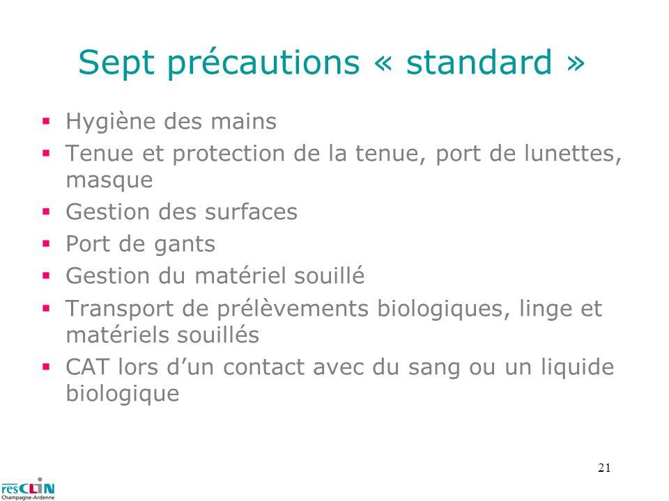 21 Sept précautions « standard » Hygiène des mains Tenue et protection de la tenue, port de lunettes, masque Gestion des surfaces Port de gants Gestio