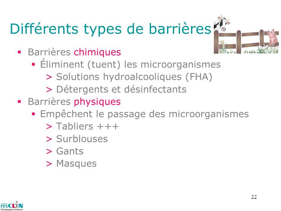 22 Différents types de barrières Barrières chimiques Éliminent (tuent) les microorganismes > Solutions hydroalcooliques (FHA) > Détergents et désinfec