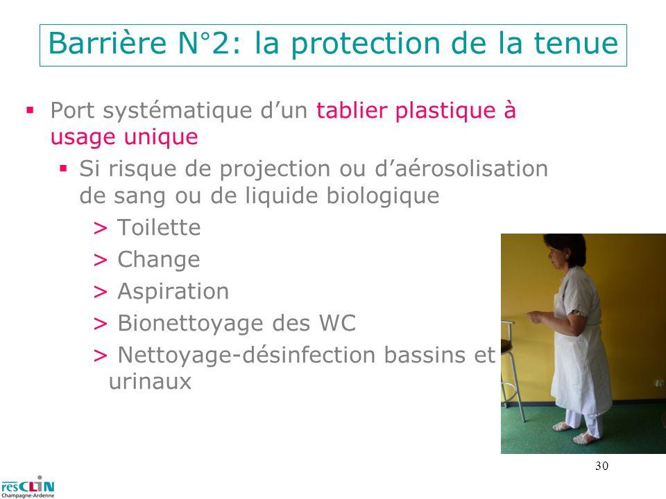 30 Port systématique dun tablier plastique à usage unique Si risque de projection ou daérosolisation de sang ou de liquide biologique > Toilette > Cha