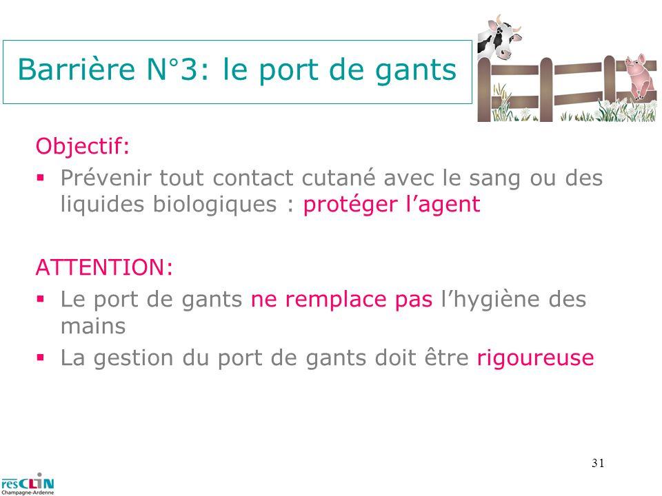31 Barrière N°3: le port de gants Objectif: Prévenir tout contact cutané avec le sang ou des liquides biologiques : protéger lagent ATTENTION: Le port