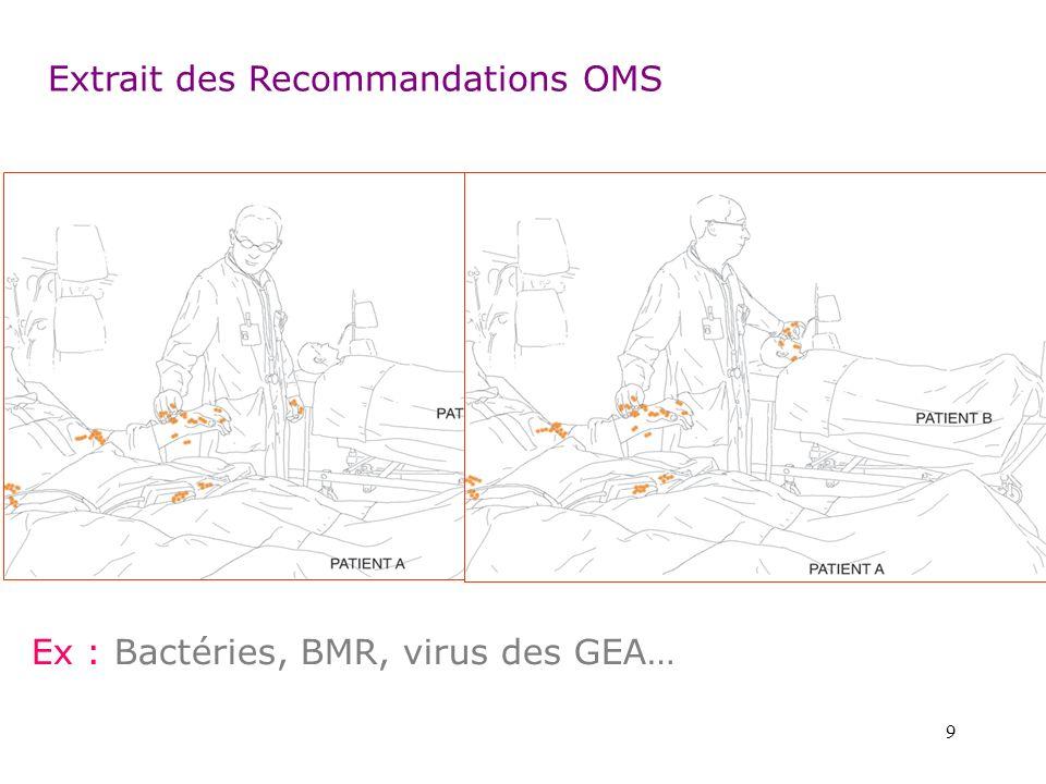 9 Extrait des Recommandations OMS Ex : Bactéries, BMR, virus des GEA…