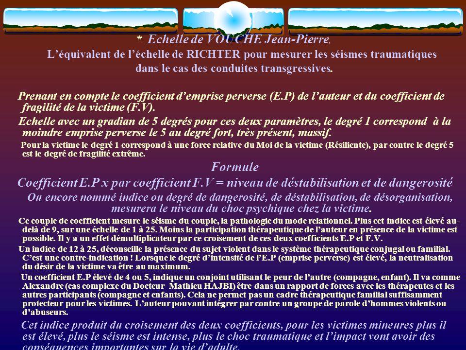 * Echelle de VOUCHE Jean-Pierre, Léquivalent de léchelle de RICHTER pour mesurer les séismes traumatiques dans le cas des conduites transgressives. Pr