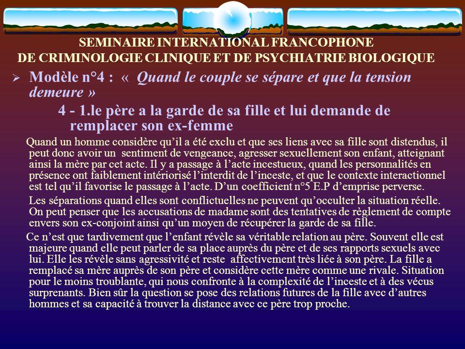 SEMINAIRE INTERNATIONAL FRANCOPHONE DE CRIMINOLOGIE CLINIQUE ET DE PSYCHIATRIE BIOLOGIQUE Modèle n°4 : « Quand le couple se sépare et que la tension d