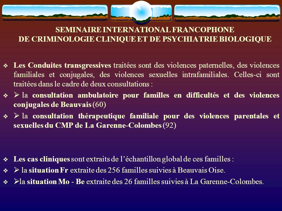 SEMINAIRE INTERNATIONAL FRANCOPHONE DE CRIMINOLOGIE CLINIQUE ET DE PSYCHIATRIE BIOLOGIQUE Les Conduites transgressives traitées sont des violences pat