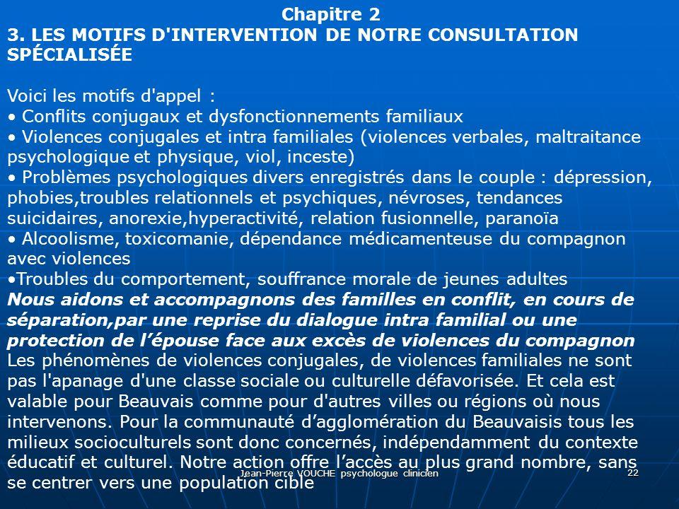 Jean-Pierre VOUCHE psychologue clinicien 22 Chapitre 2 3. LES MOTIFS D'INTERVENTION DE NOTRE CONSULTATION SPÉCIALISÉE Voici les motifs d'appel : Confl