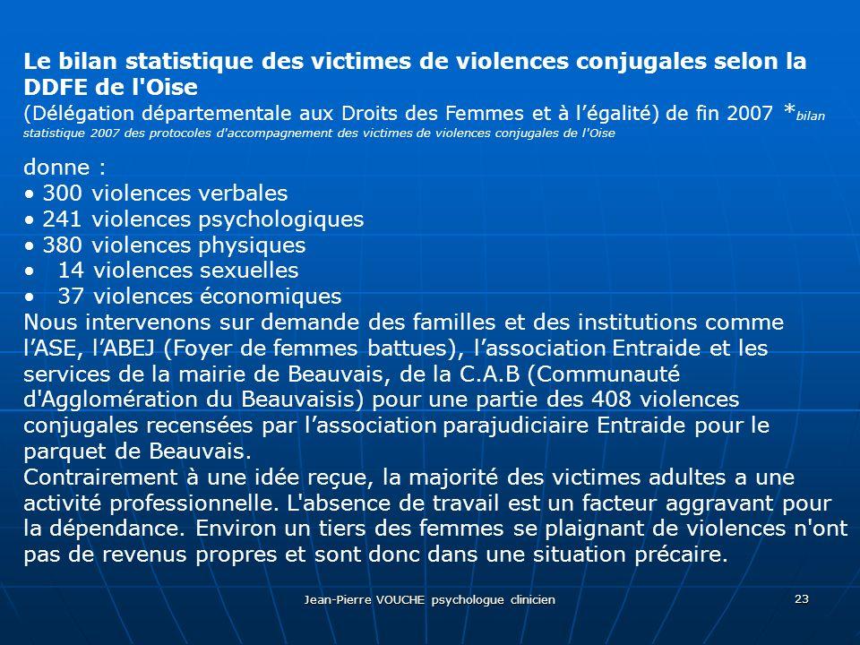 Jean-Pierre VOUCHE psychologue clinicien 23 Le bilan statistique des victimes de violences conjugales selon la DDFE de l'Oise (Délégation départementa