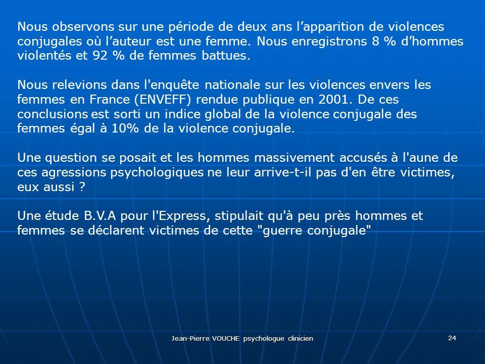 Jean-Pierre VOUCHE psychologue clinicien 24 Nous observons sur une période de deux ans lapparition de violences conjugales où lauteur est une femme. N