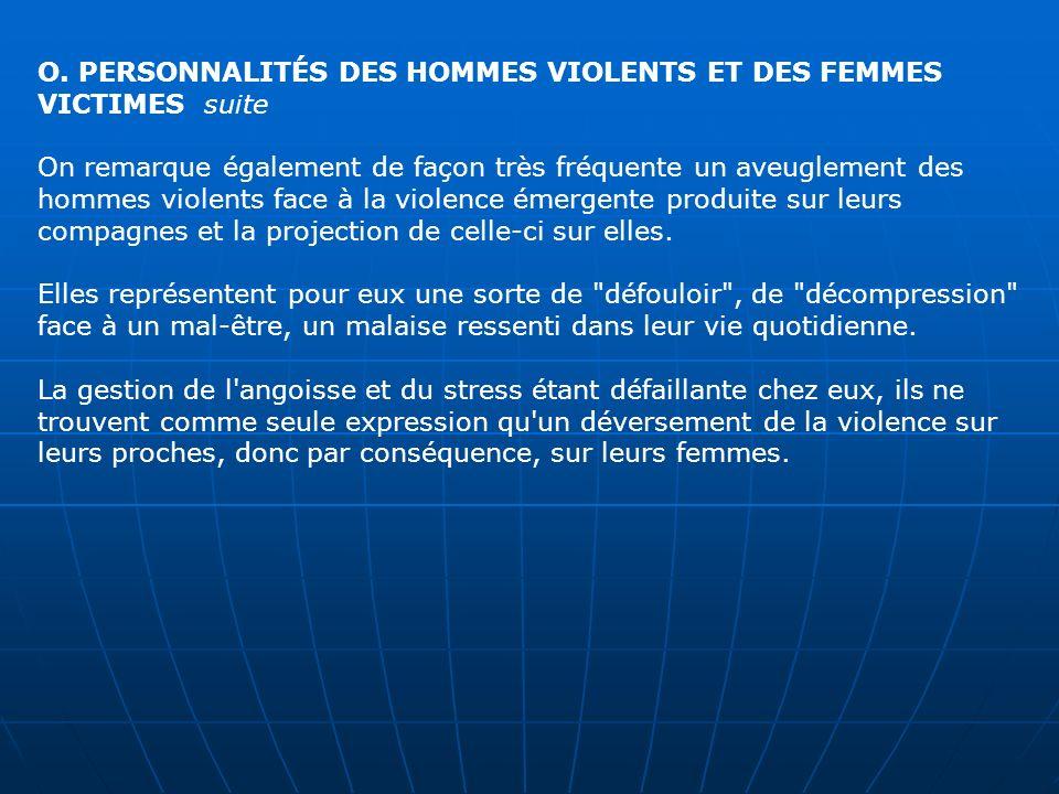 O. PERSONNALITÉS DES HOMMES VIOLENTS ET DES FEMMES VICTIMES suite On remarque également de façon très fréquente un aveuglement des hommes violents fac