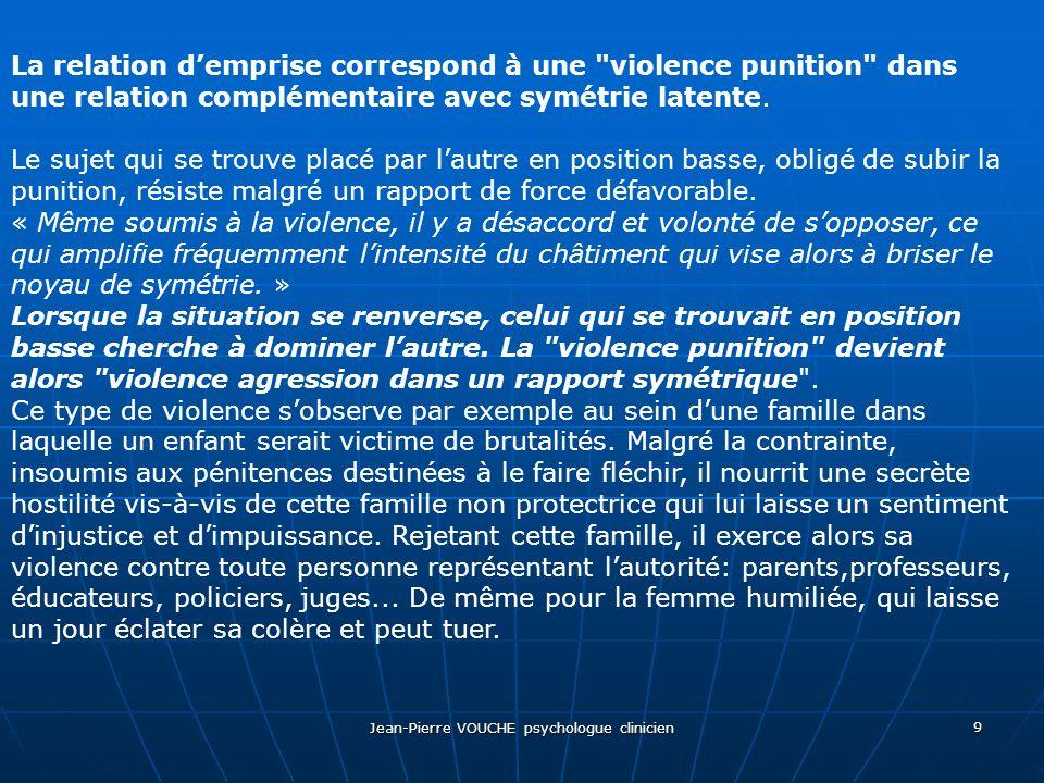 Jean-Pierre VOUCHE psychologue clinicien 10 Chapitre 1 4.
