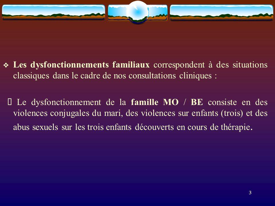 Les dysfonctionnements familiaux correspondent à des situations classiques dans le cadre de nos consultations cliniques : Le dysfonctionnement de la f
