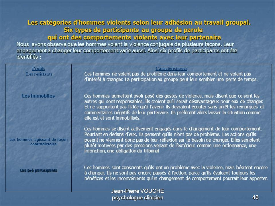 46 Jean-Pierre VOUCHE psychologue clinicien Les catégories dhommes violents selon leur adhésion au travail groupal. Six types de participants au group