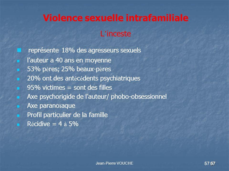 57 Jean-Pierre VOUCHE 57 Violence sexuelle intrafamiliale L inceste représente 18% des agresseurs sexuels lauteur a 40 ans en moyenne 53% p è res; 25%