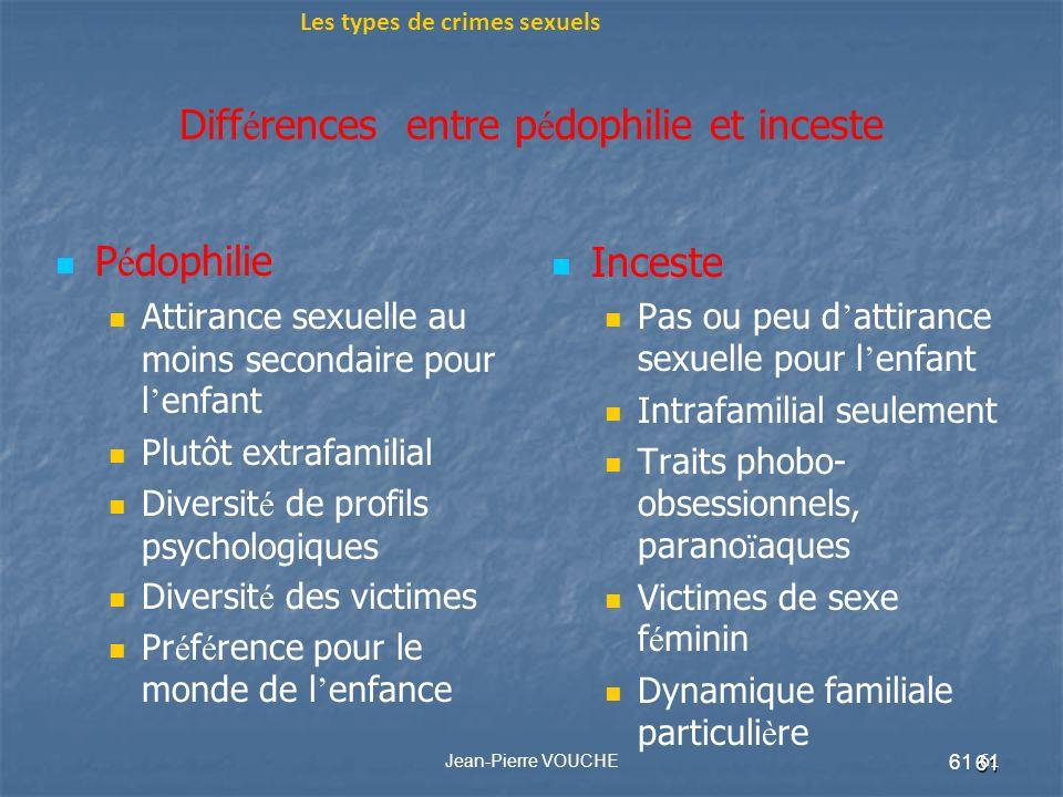 61 Jean-Pierre VOUCHE 61 Diff é rences entre p é dophilie et inceste P é dophilie Attirance sexuelle au moins secondaire pour l enfant Plutôt extrafam