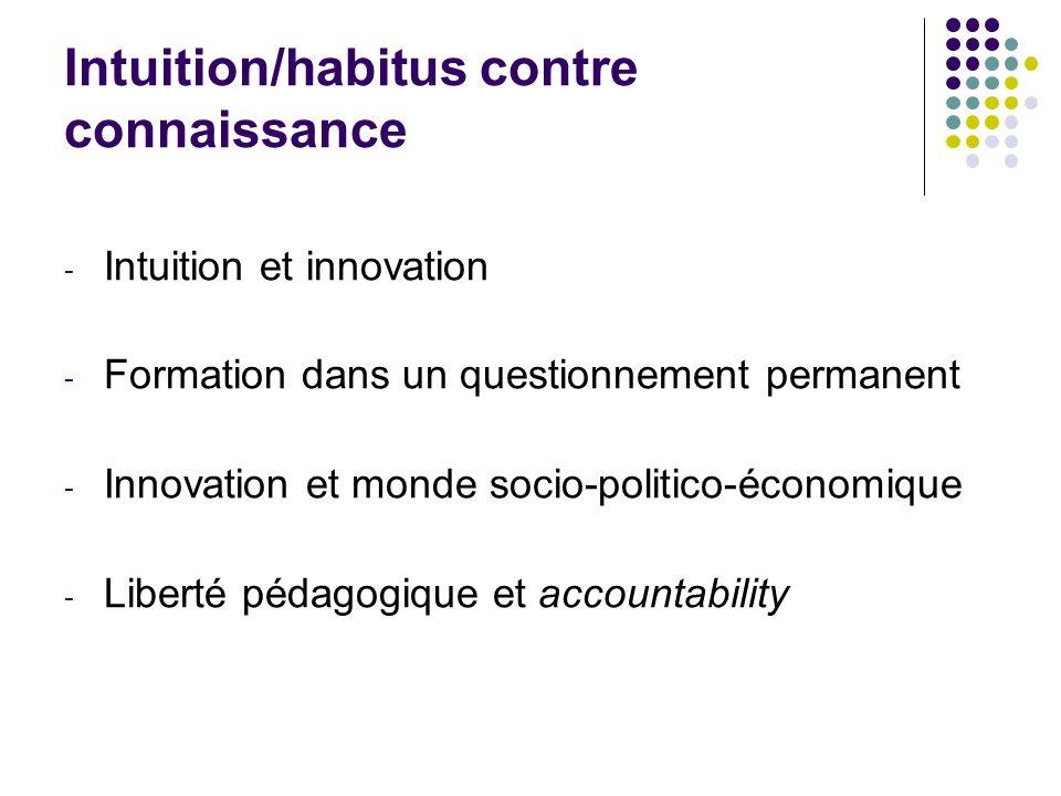 Intuition/habitus contre connaissance - Intuition et innovation - Formation dans un questionnement permanent - Innovation et monde socio-politico-écon