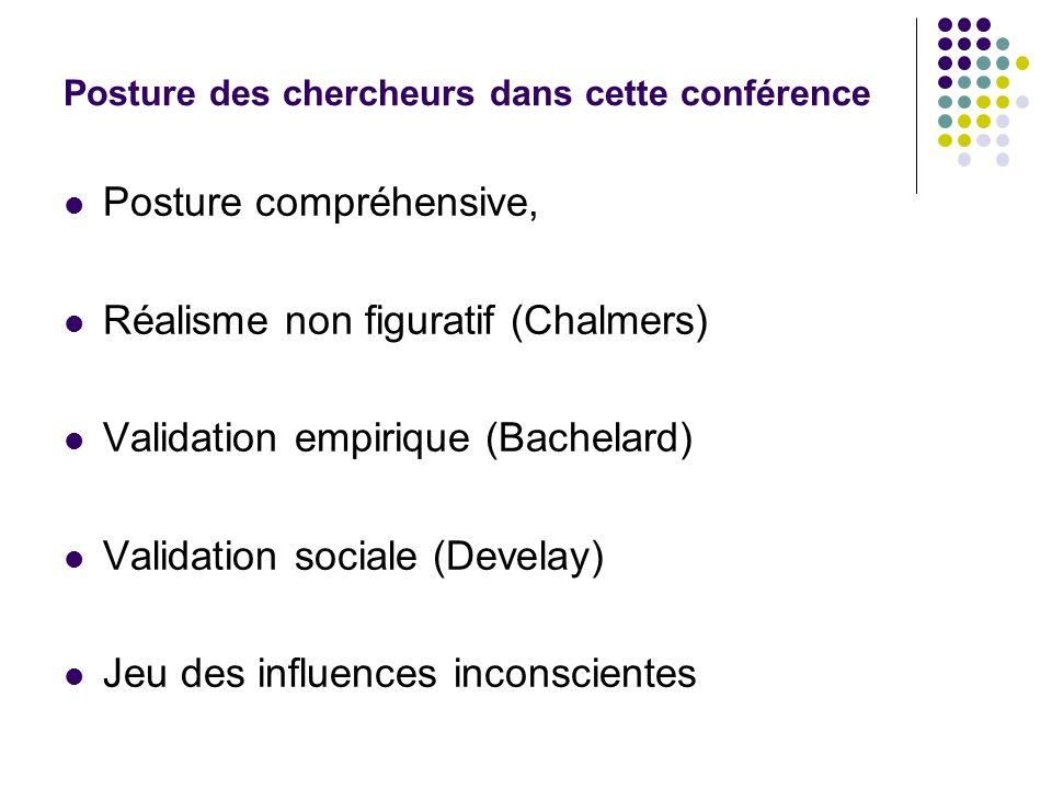 Posture des chercheurs dans cette conférence Posture compréhensive, Réalisme non figuratif (Chalmers) Validation empirique (Bachelard) Validation soci