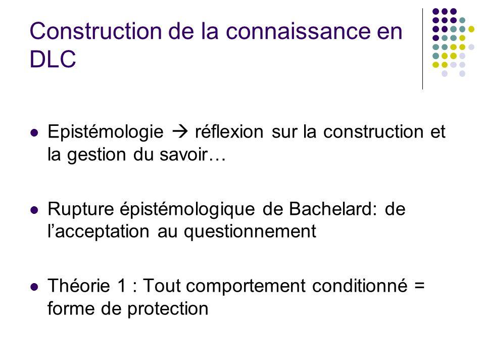 Construction de la connaissance en DLC Epistémologie réflexion sur la construction et la gestion du savoir… Rupture épistémologique de Bachelard: de l