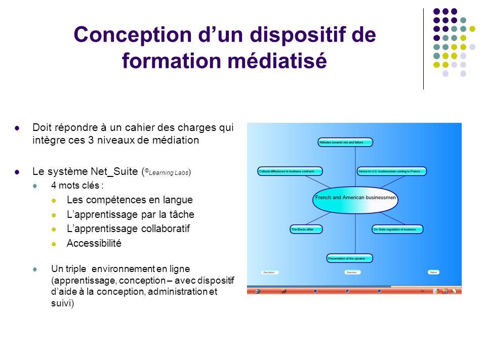 Conception dun dispositif de formation médiatisé Doit répondre à un cahier des charges qui intègre ces 3 niveaux de médiation Le système Net_Suite ( ©