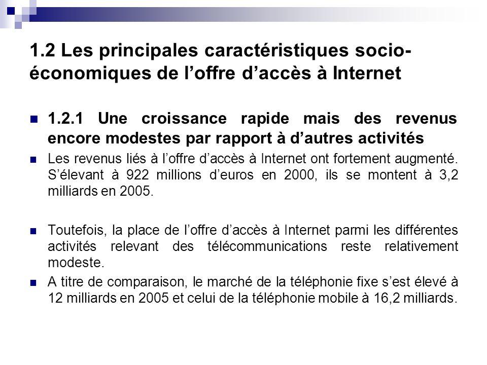 1.2 Les principales caractéristiques socio- économiques de loffre daccès à Internet 1.2.1 Une croissance rapide mais des revenus encore modestes par rapport à dautres activités Les revenus liés à loffre daccès à Internet ont fortement augmenté.
