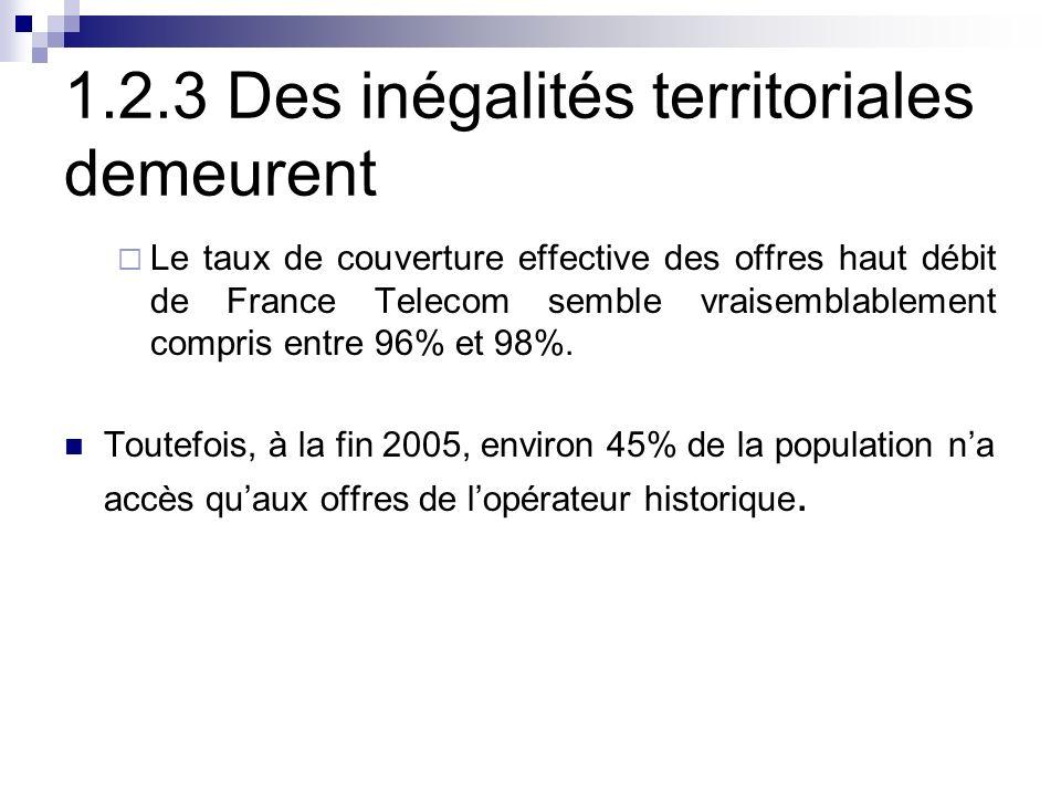 1.2.3 Des inégalités territoriales demeurent Le taux de couverture effective des offres haut débit de France Telecom semble vraisemblablement compris entre 96% et 98%.