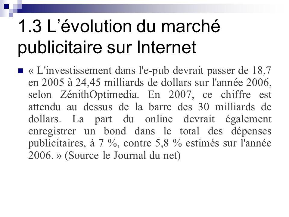 1.3 Lévolution du marché publicitaire sur Internet « L investissement dans l e-pub devrait passer de 18,7 en 2005 à 24,45 milliards de dollars sur l année 2006, selon ZénithOptimedia.