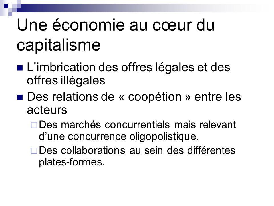 Une économie au cœur du capitalisme Limbrication des offres légales et des offres illégales Des relations de « coopétion » entre les acteurs Des marchés concurrentiels mais relevant dune concurrence oligopolistique.
