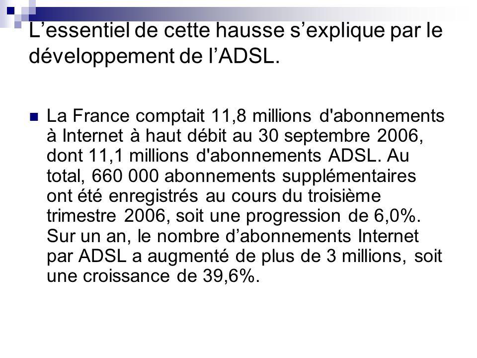 Lessentiel de cette hausse sexplique par le développement de lADSL.