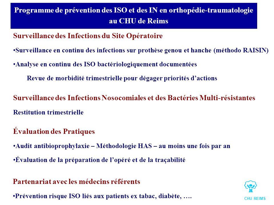Programme de prévention des ISO et des IN en orthopédie-traumatologie au CHU de Reims Surveillance des Infections du Site Opératoire Surveillance en c