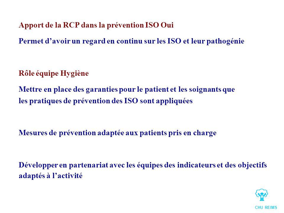 Apport de la RCP dans la prévention ISO Oui Permet davoir un regard en continu sur les ISO et leur pathogénie Rôle équipe Hygiène Mettre en place des