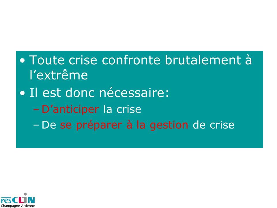 Toute crise confronte brutalement à lextrême Il est donc nécessaire: –Danticiper la crise –De se préparer à la gestion de crise