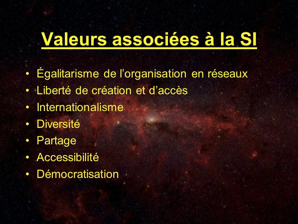 Valeurs associées à la SI Égalitarisme de lorganisation en réseaux Liberté de création et daccès Internationalisme Diversité Partage Accessibilité Démocratisation