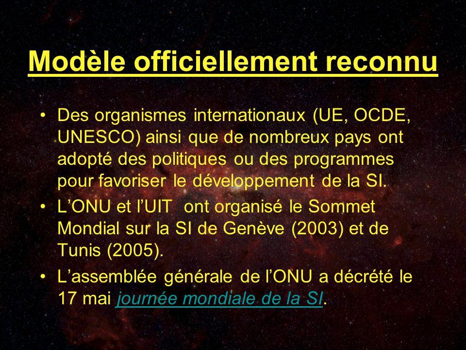 Modèle officiellement reconnu Des organismes internationaux (UE, OCDE, UNESCO) ainsi que de nombreux pays ont adopté des politiques ou des programmes pour favoriser le développement de la SI.