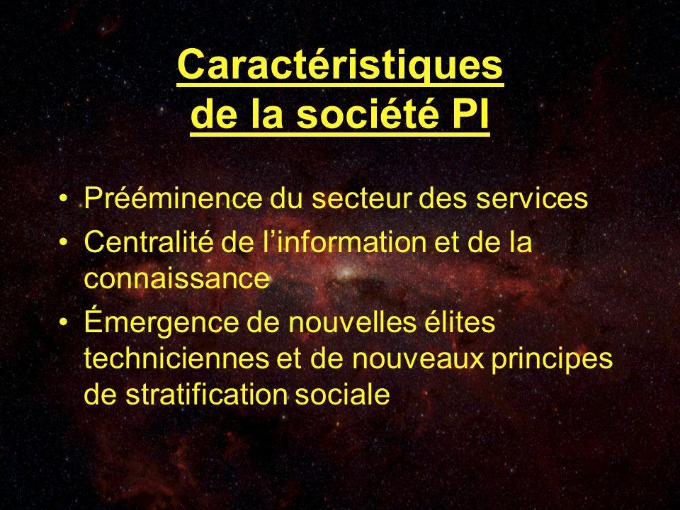 Caractéristiques de la société PI Prééminence du secteur des services Centralité de linformation et de la connaissance Émergence de nouvelles élites techniciennes et de nouveaux principes de stratification sociale