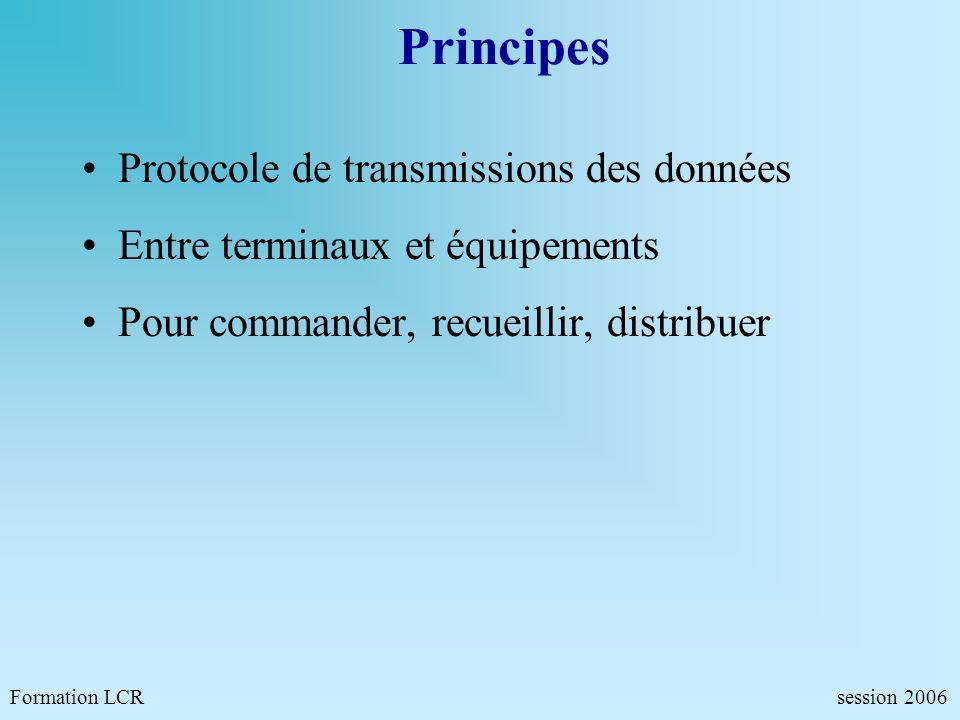 Principes Protocole de transmissions des données Entre terminaux et équipements Pour commander, recueillir, distribuer Formation LCR session 2006