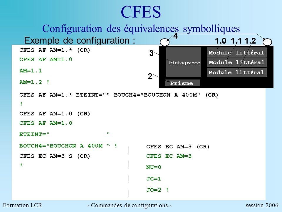 CFES Configuration des équivalences symboliques Permet de créer des alias qui rendent la gestion de plusieurs PMV homogène. Cette commande concerne le