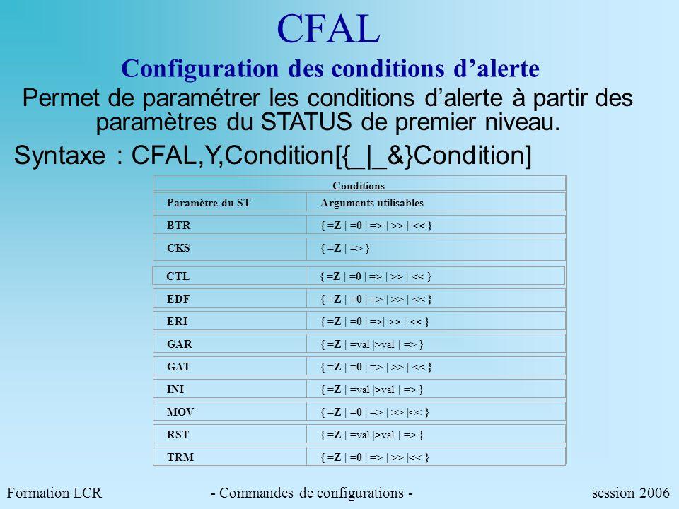 CFMP Configuration des macro commandes Formation LCR- Commandes de configurations - session 2006 CFMP <CR> NEUTRE/1 PA AM=*.* AF=0<LF><CR> BOUCHON/1 P