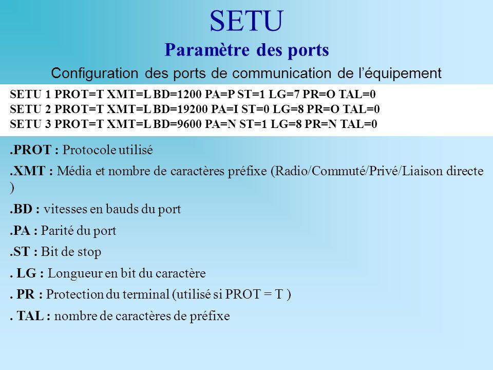 Formation LCR- Commandes de configurations - session 2006 ST LCPI <CR> ST LCPI Liste des caractéristiques constructeur et utilisateur ST LCPI SIT=EXT