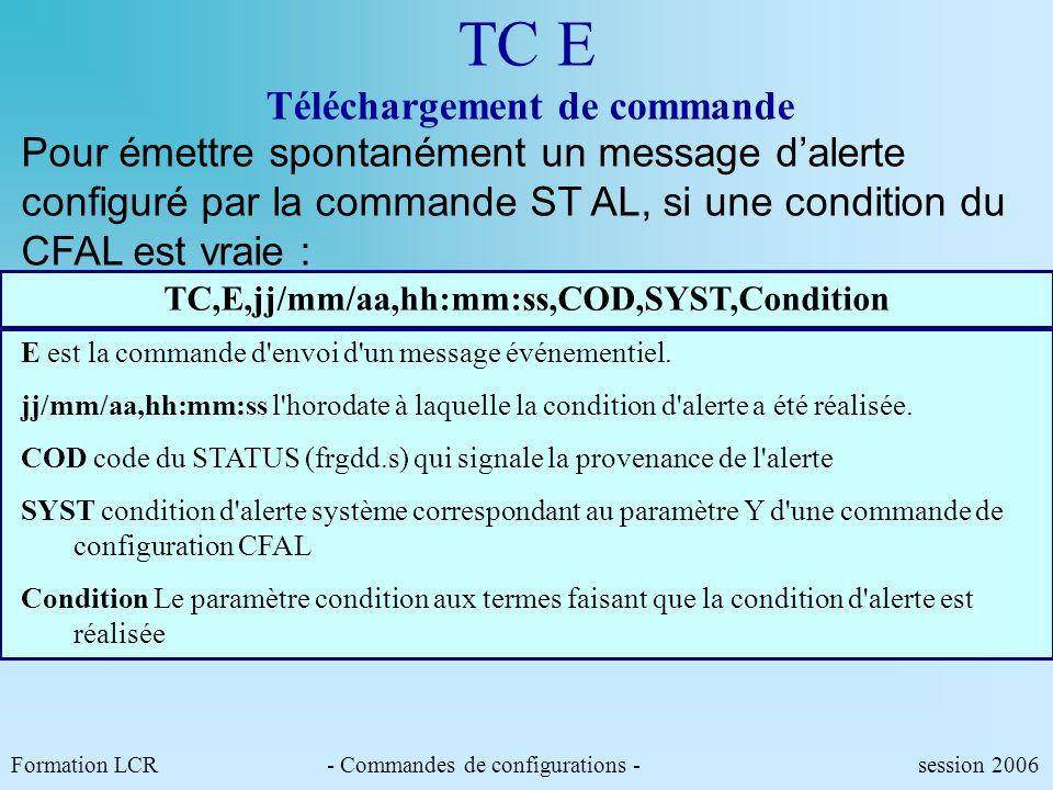 Formation LCR- Commandes de configurations - session 2006 P Lecture du statut temps réel Retour sur un caractère de létat du panneau Bit 0 : monte sur