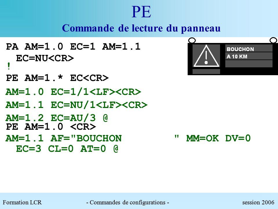 Formation LCR- Commandes de configurations - session 2006 PE Commande de lecture du panneau PE AM=1.0 AF <CR> AM=1.0 AF= « BOUCHON » @ PE AM=1.* AF<CR