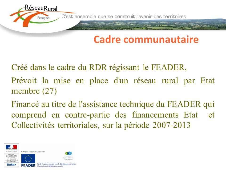 Cadre communautaire Créé dans le cadre du RDR régissant le FEADER, Prévoit la mise en place d un réseau rural par Etat membre (27) Financé au titre de l assistance technique du FEADER qui comprend en contre-partie des financements Etat et Collectivités territoriales, sur la période 2007-2013