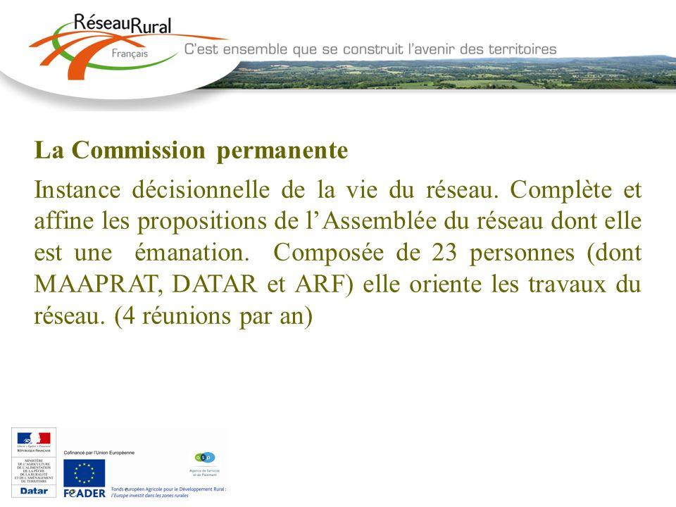 La Commission permanente Instance décisionnelle de la vie du réseau. Complète et affine les propositions de lAssemblée du réseau dont elle est une éma