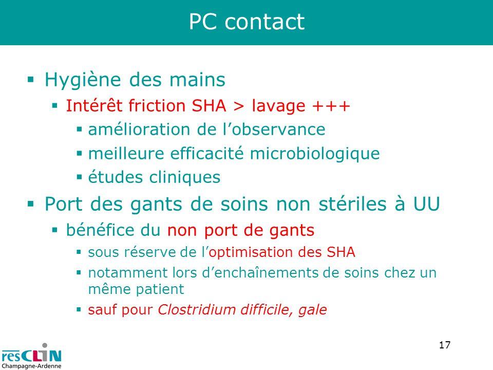17 PC contact Hygiène des mains Intérêt friction SHA > lavage +++ amélioration de lobservance meilleure efficacité microbiologique études cliniques Po