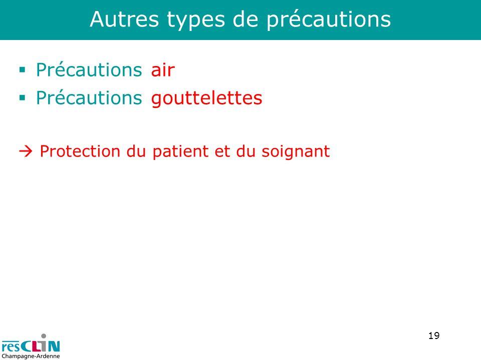 19 Précautions air Précautions gouttelettes Protection du patient et du soignant Autres types de précautions