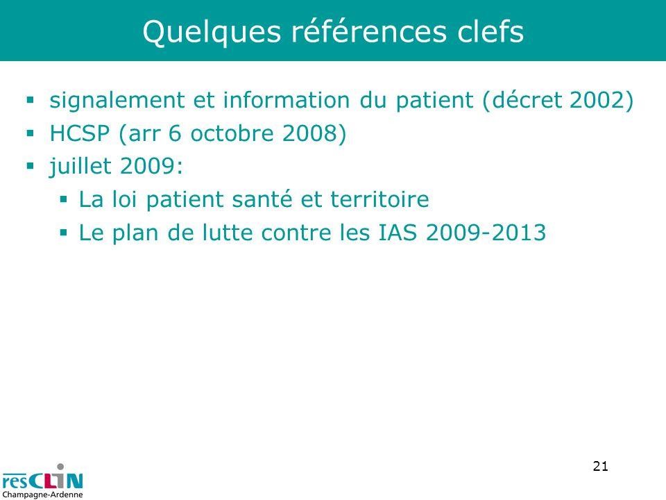 21 Quelques références clefs signalement et information du patient (décret 2002) HCSP (arr 6 octobre 2008) juillet 2009: La loi patient santé et terri